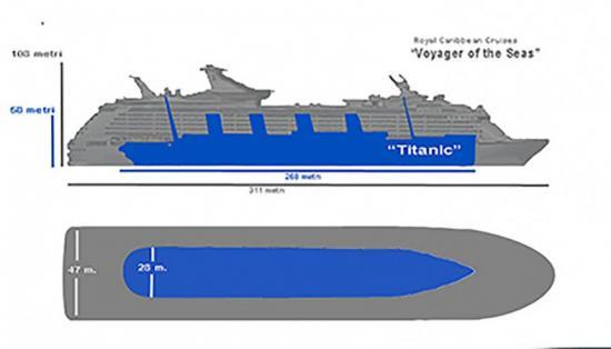 Confronto Titanic Voyager 3